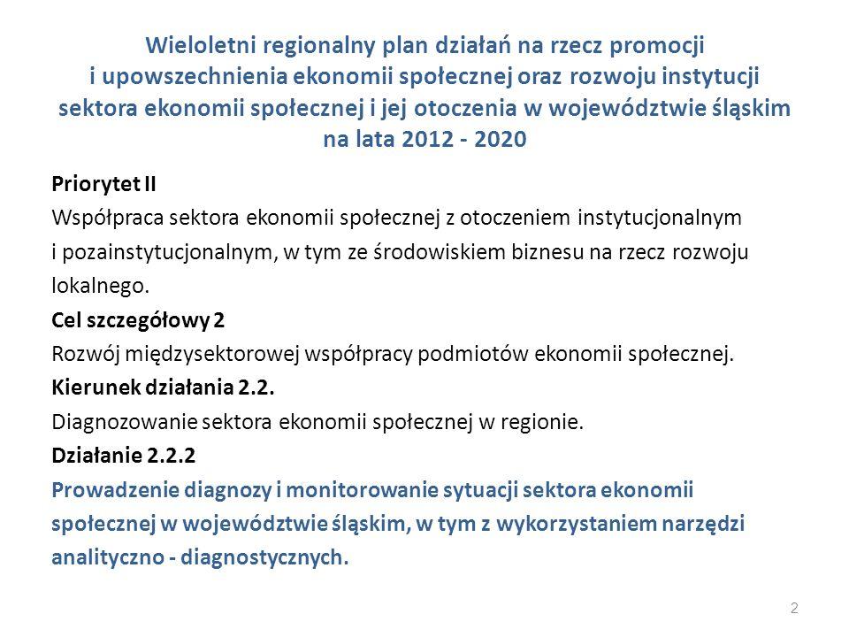 Wieloletni regionalny plan działań na rzecz promocji i upowszechnienia ekonomii społecznej oraz rozwoju instytucji sektora ekonomii społecznej i jej otoczenia w województwie śląskim na lata 2012 - 2020