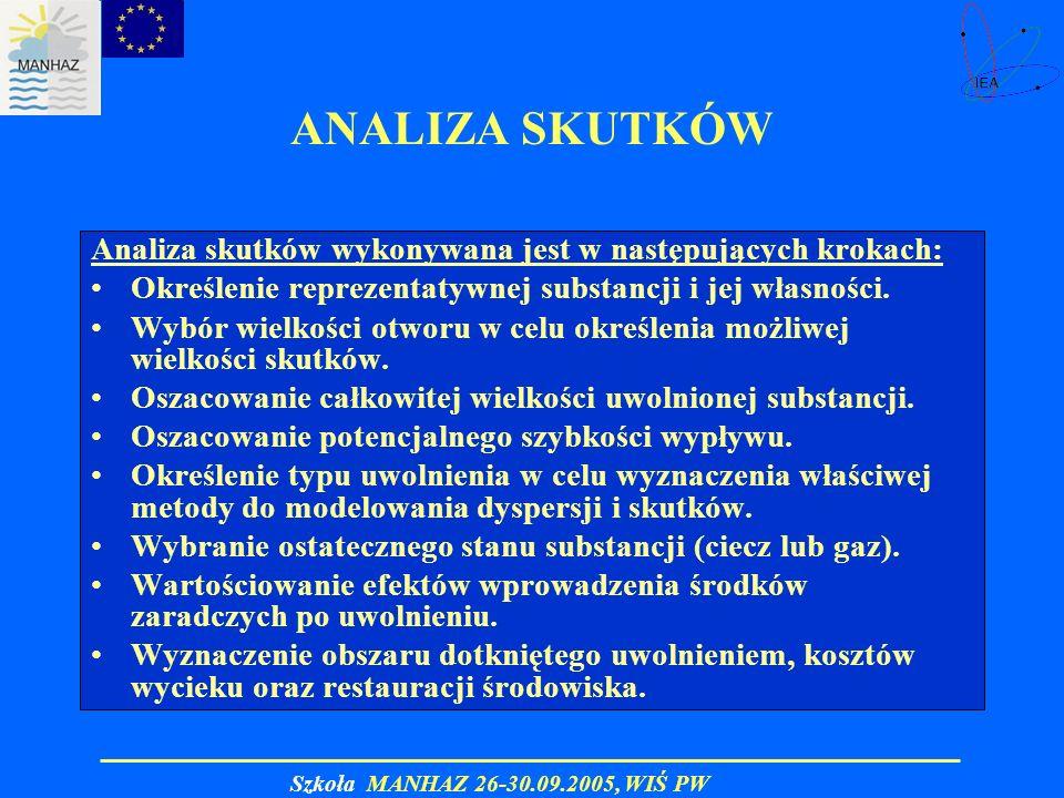 ANALIZA SKUTKÓW Analiza skutków wykonywana jest w następujących krokach: Określenie reprezentatywnej substancji i jej własności.