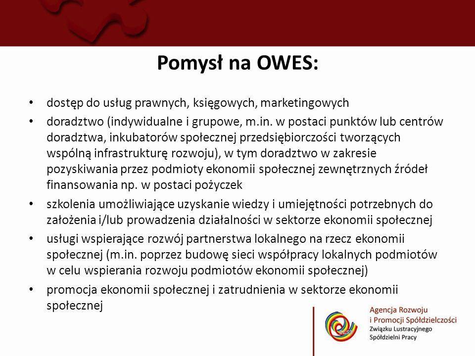 Pomysł na OWES: dostęp do usług prawnych, księgowych, marketingowych