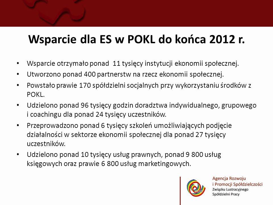Wsparcie dla ES w POKL do końca 2012 r.