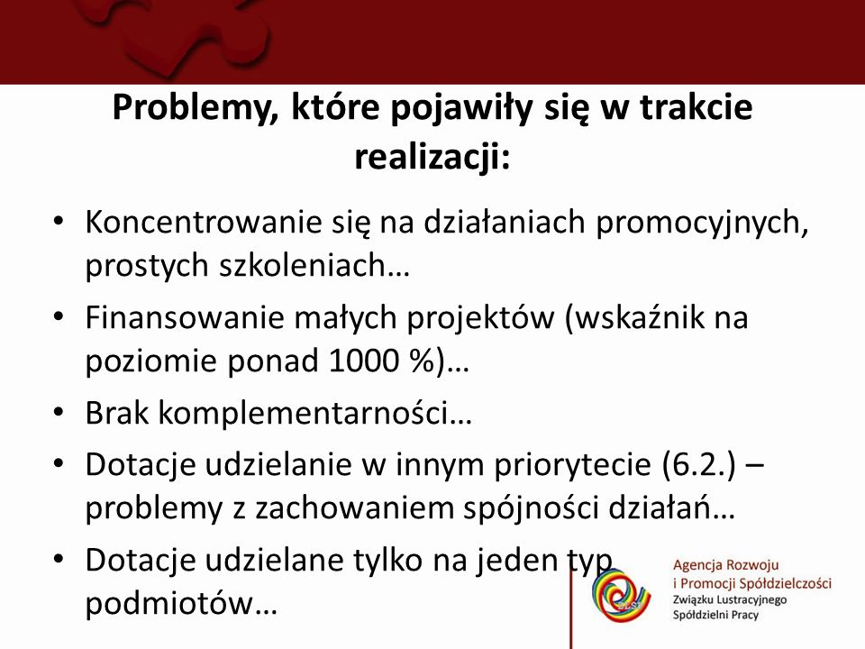 Problemy, które pojawiły się w trakcie realizacji: