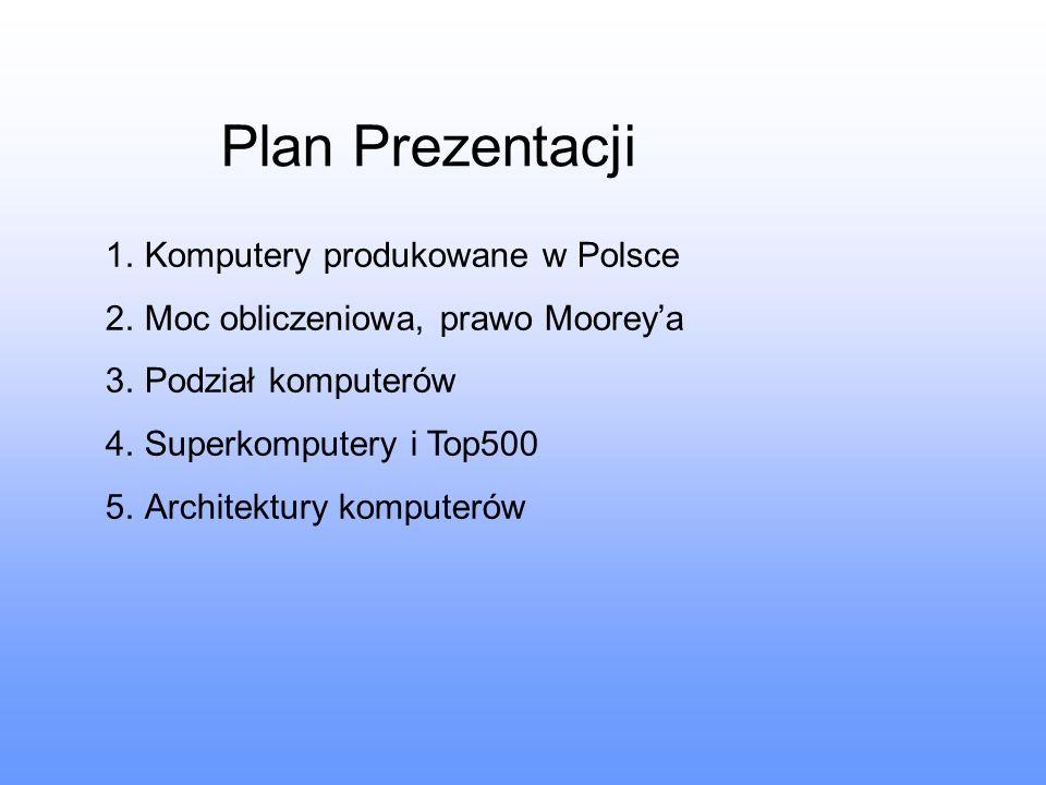 Plan Prezentacji Komputery produkowane w Polsce