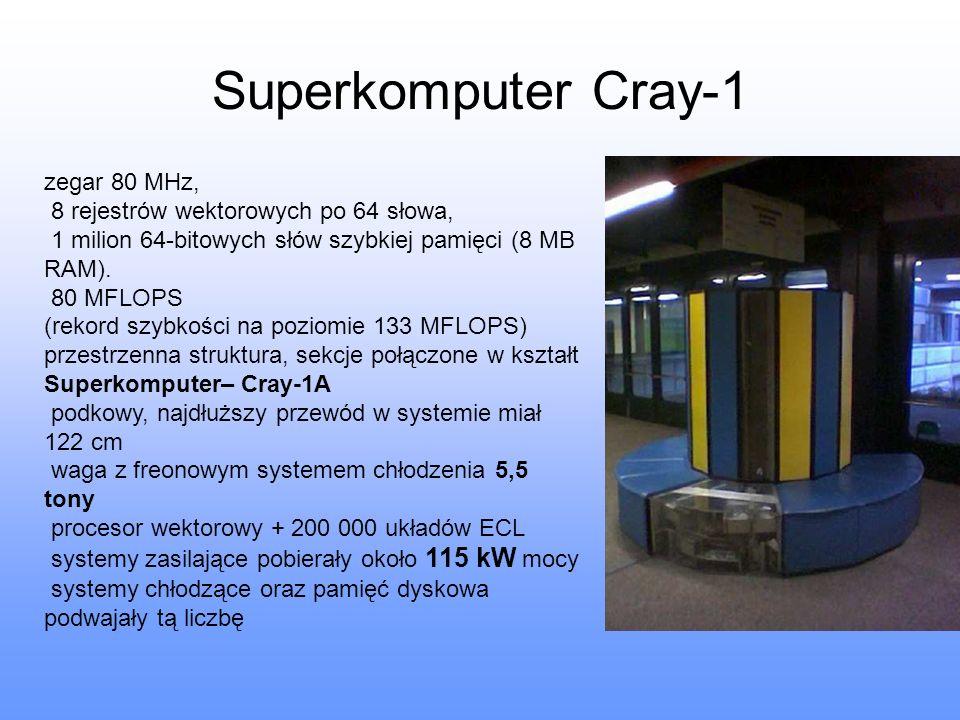Superkomputer Cray-1 zegar 80 MHz,