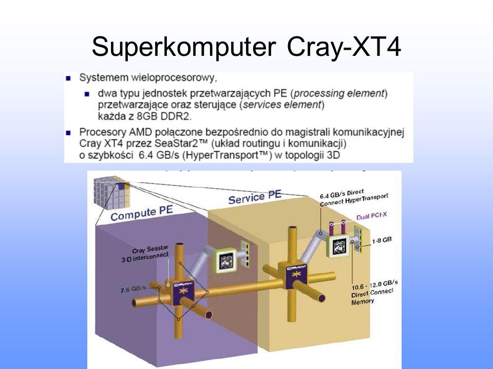 Superkomputer Cray-XT4