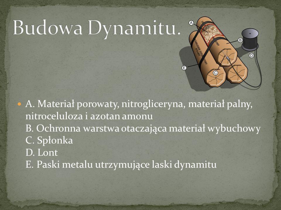 Budowa Dynamitu.