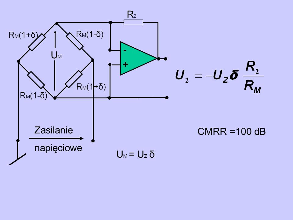 - + R2 Zasilanie napięciowe RM(1-δ) RM(1+δ) UM CMRR =100 dB UM = Uz δ