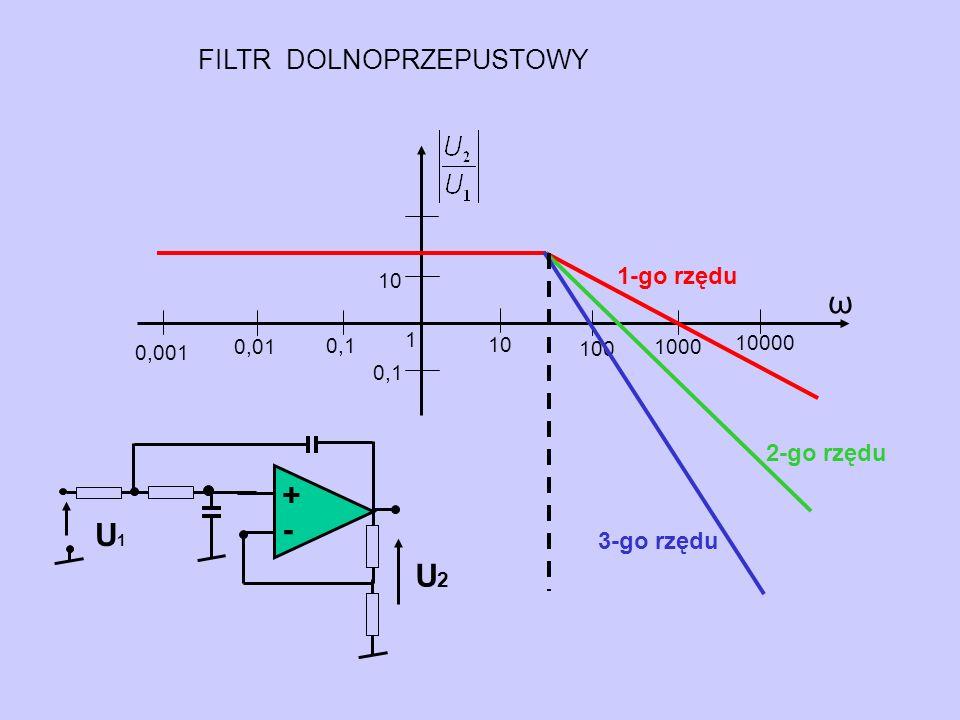 ω + - U1 U2 FILTR DOLNOPRZEPUSTOWY 1-go rzędu 2-go rzędu 3-go rzędu 10