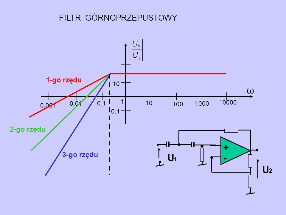 ω + U1 - U2 FILTR GÓRNOPRZEPUSTOWY 1-go rzędu 2-go rzędu 3-go rzędu 10
