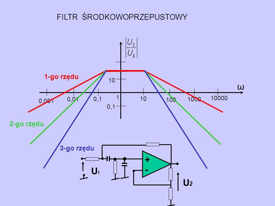 ω + - U1 U2 FILTR ŚRODKOWOPRZEPUSTOWY 1-go rzędu 2-go rzędu 3-go rzędu