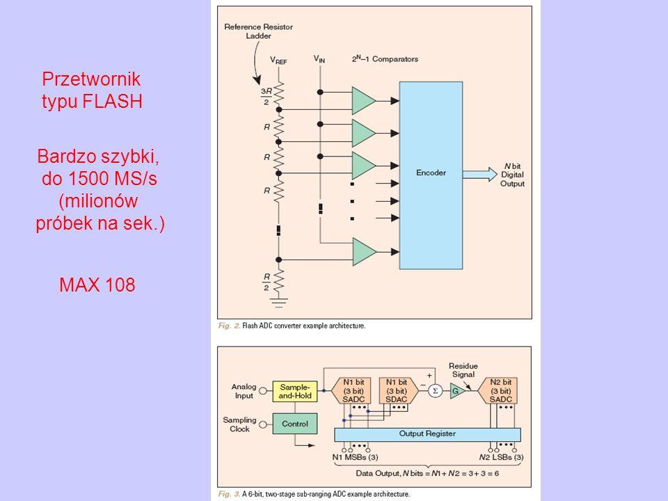 Przetwornik typu FLASH Bardzo szybki, do 1500 MS/s (milionów próbek na sek.) MAX 108