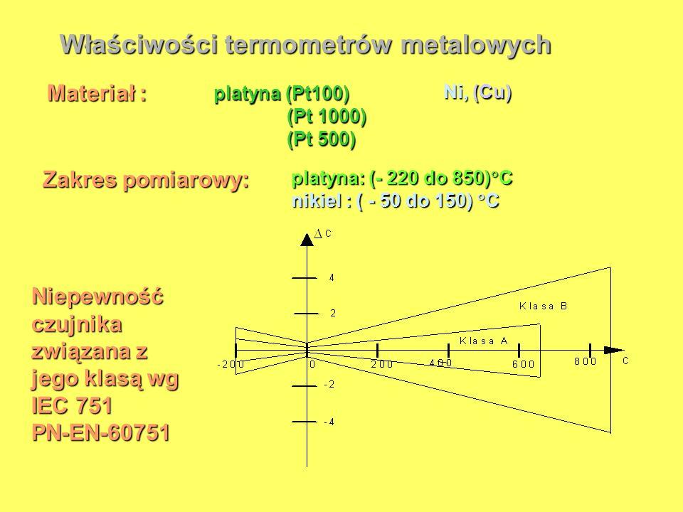 Właściwości termometrów metalowych