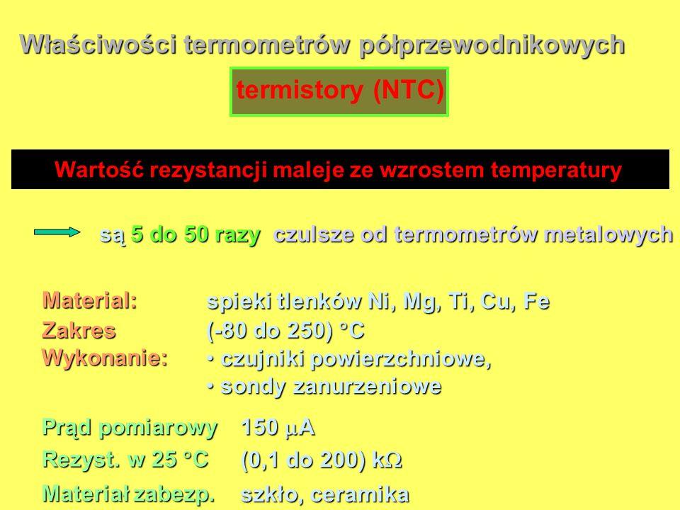Wartość rezystancji maleje ze wzrostem temperatury