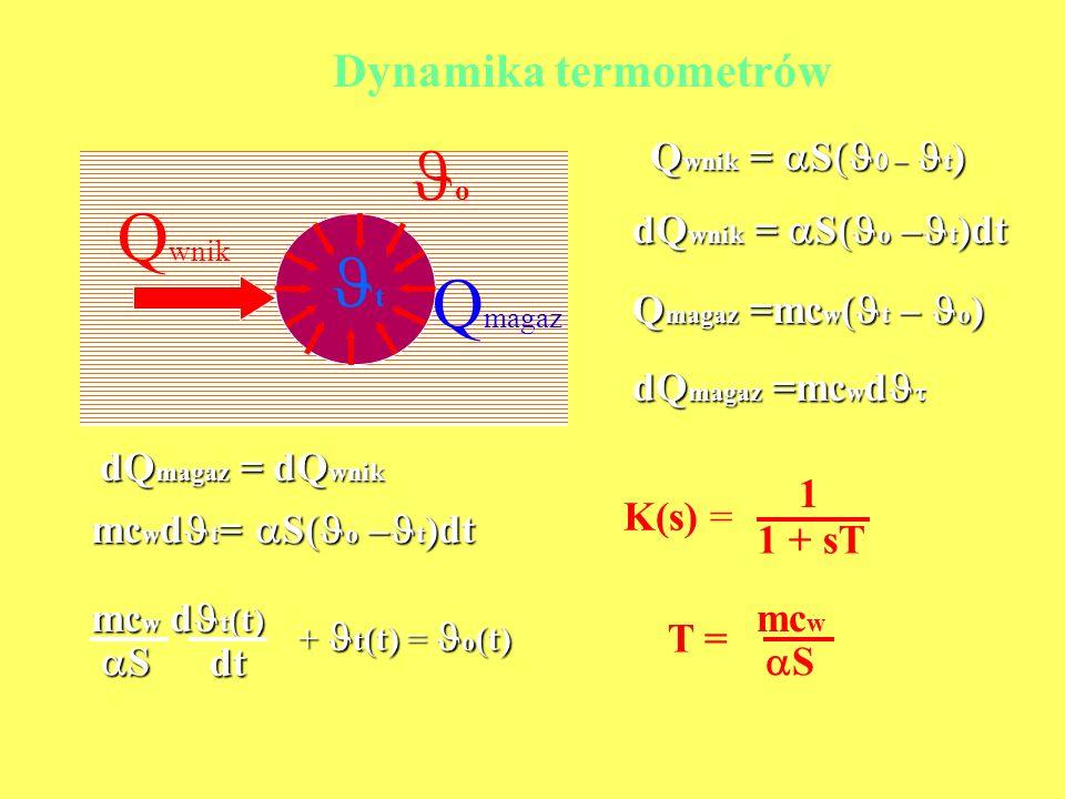 Jo Qwnik Jt Qmagaz Dynamika termometrów Qwnik = aS(J0 - Jt)