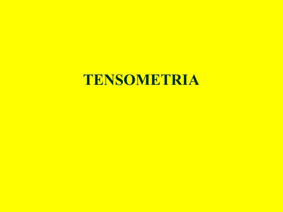 TENSOMETRIA
