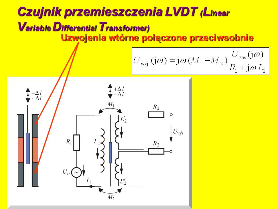 Czujnik przemieszczenia LVDT (Linear Variable Differential Transformer)