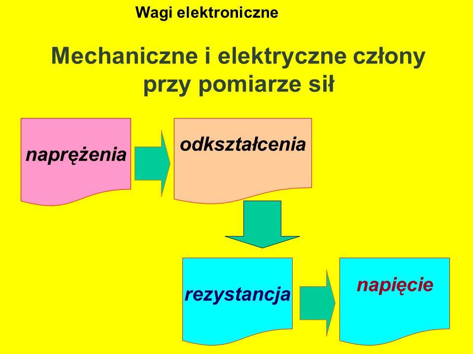 Mechaniczne i elektryczne człony przy pomiarze sił