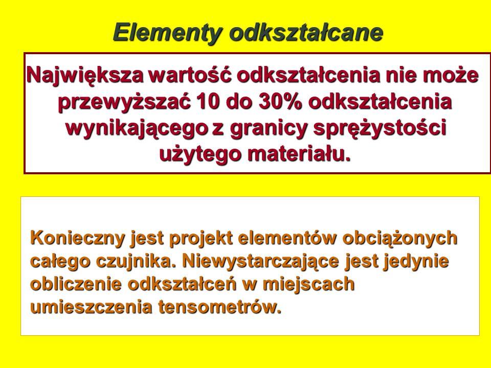 Elementy odkształcane