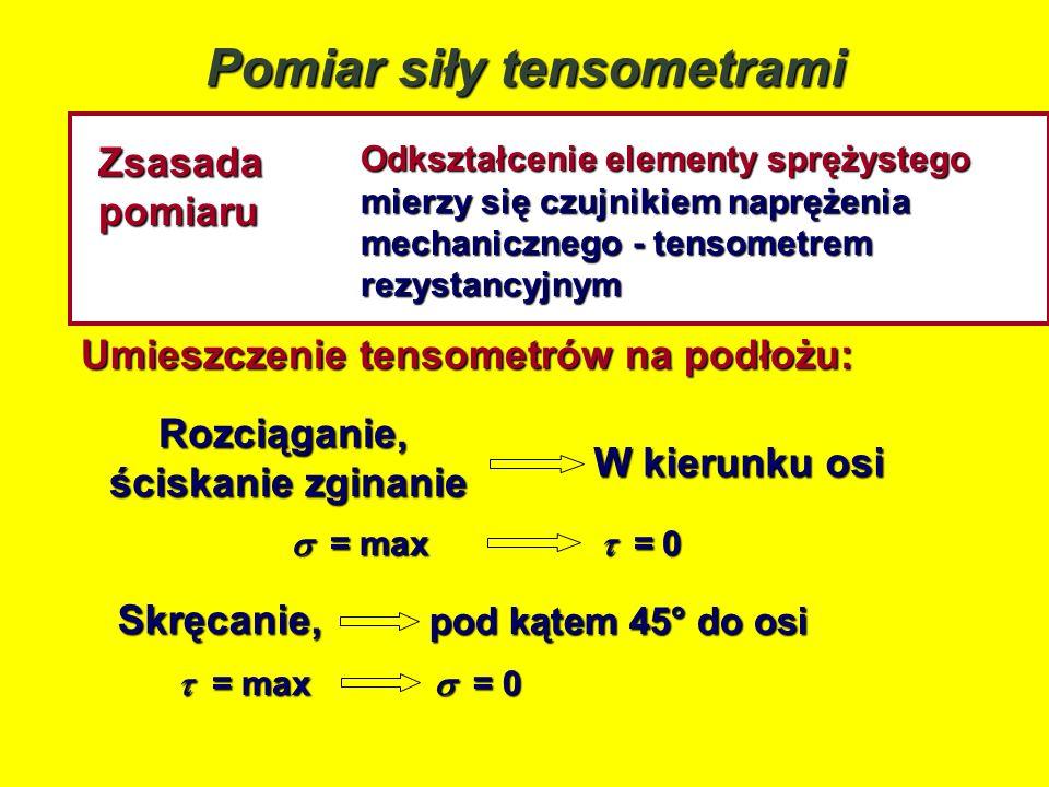 Pomiar siły tensometrami