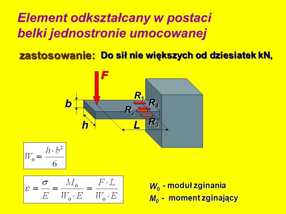 Element odkształcany w postaci belki jednostronie umocowanej