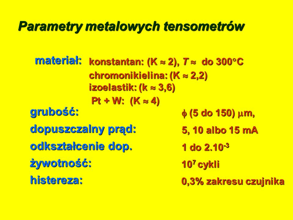 Parametry metalowych tensometrów