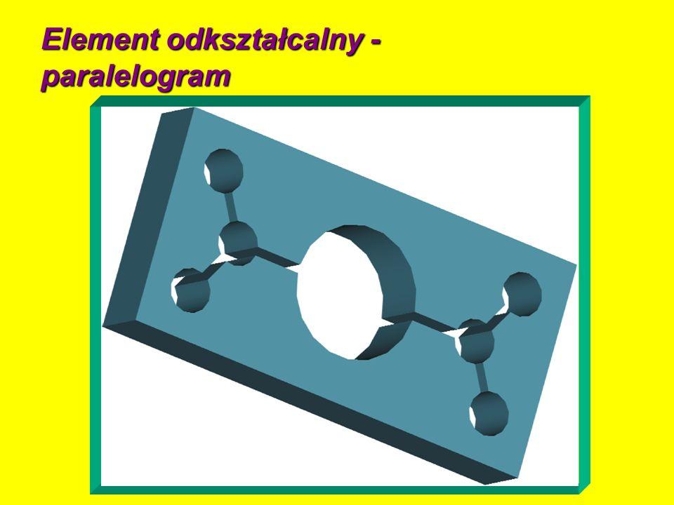 Element odkształcalny -paralelogram