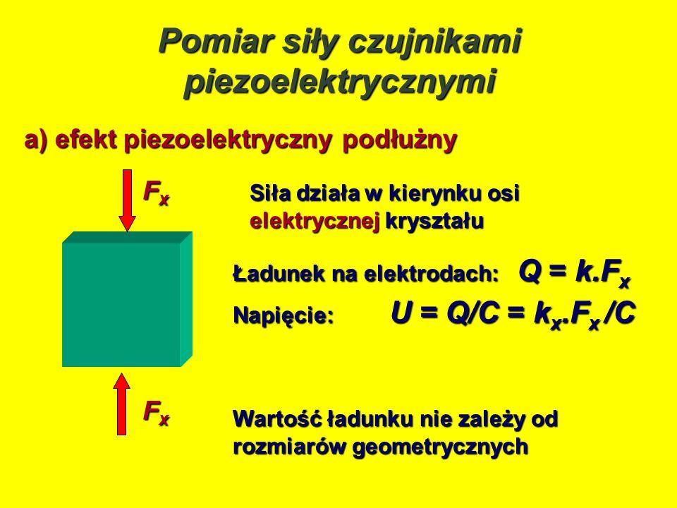 Pomiar siły czujnikami piezoelektrycznymi