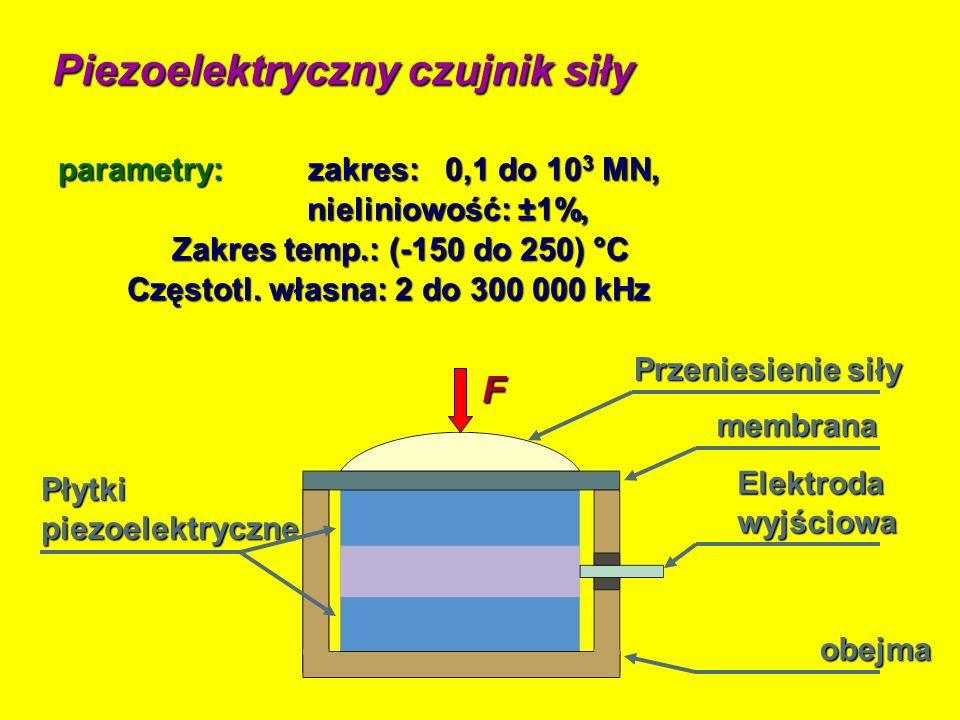 Częstotl. własna: 2 do 300 000 kHz