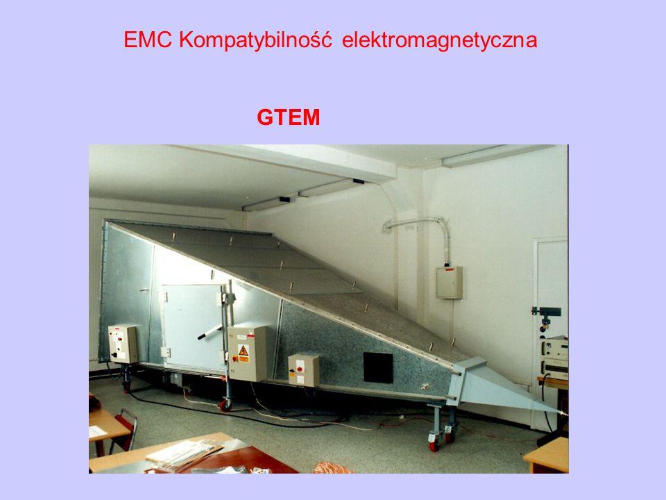 EMC Kompatybilność elektromagnetyczna