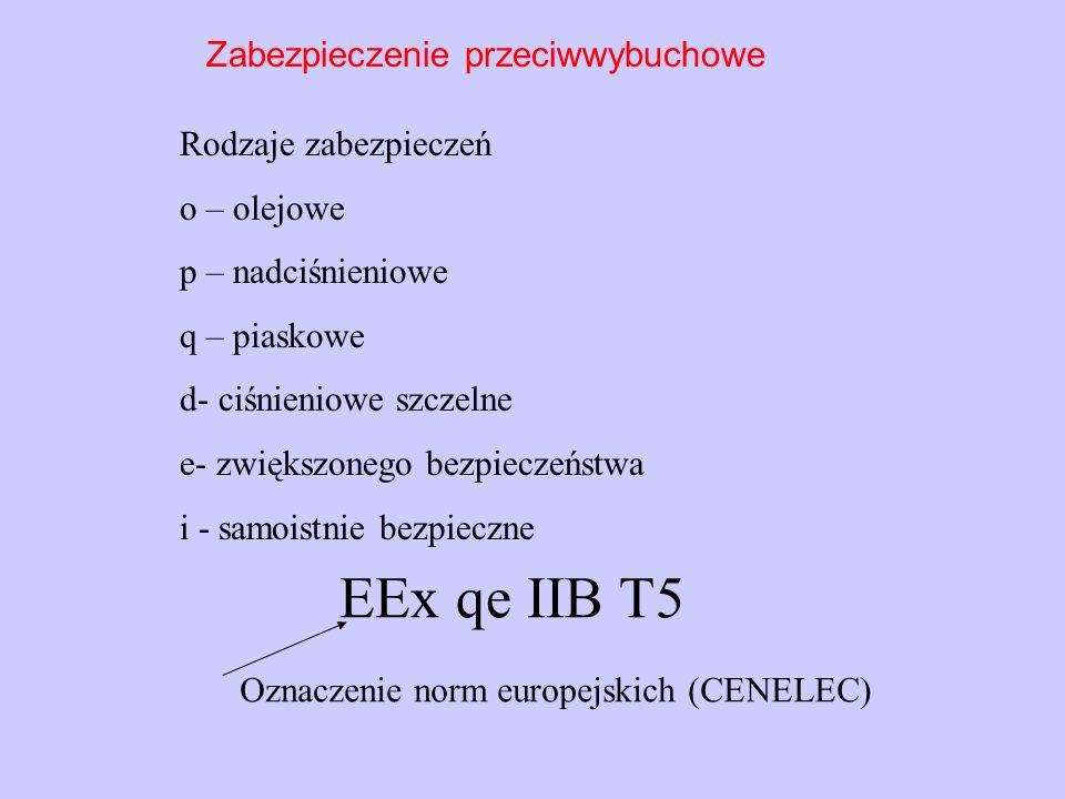 EEx qe IIB T5 Zabezpieczenie przeciwwybuchowe Rodzaje zabezpieczeń