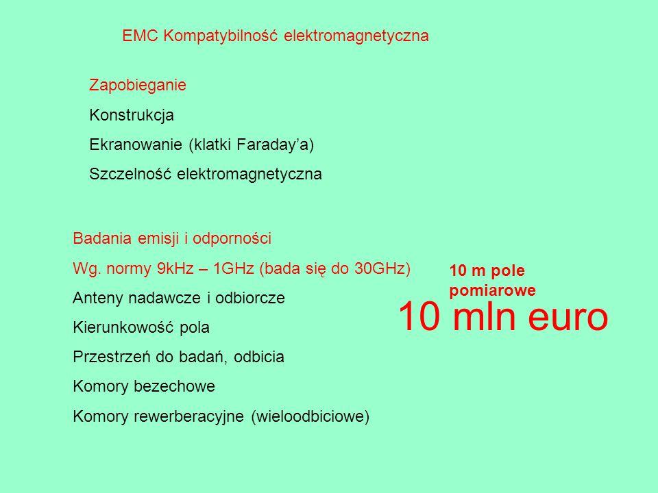 10 mln euro EMC Kompatybilność elektromagnetyczna Zapobieganie