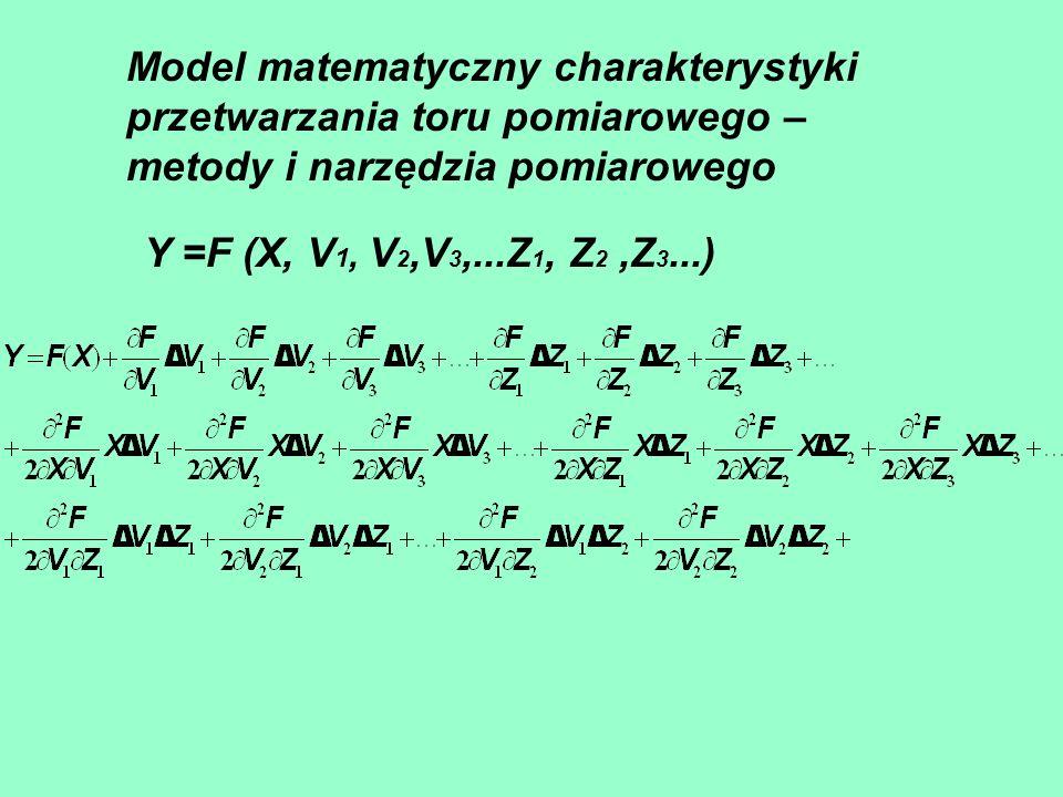 Model matematyczny charakterystyki przetwarzania toru pomiarowego – metody i narzędzia pomiarowego
