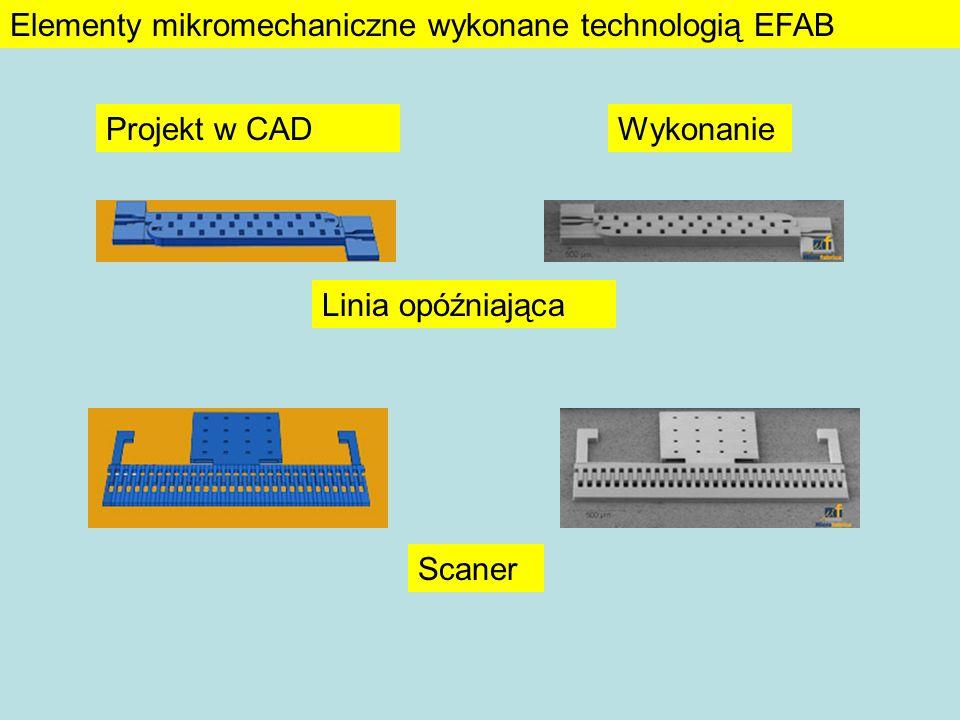 Elementy mikromechaniczne wykonane technologią EFAB