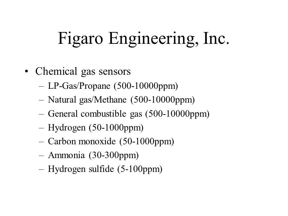 Figaro Engineering, Inc.