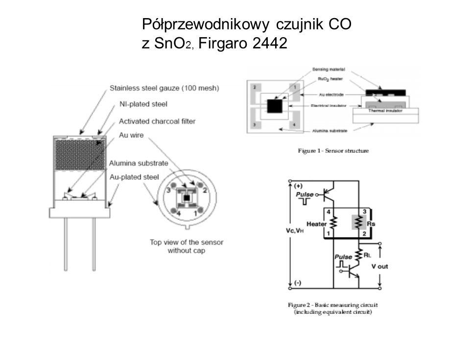 Półprzewodnikowy czujnik CO z SnO2, Firgaro 2442