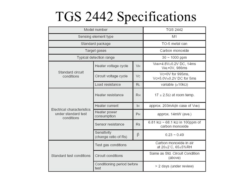 TGS 2442 Specifications