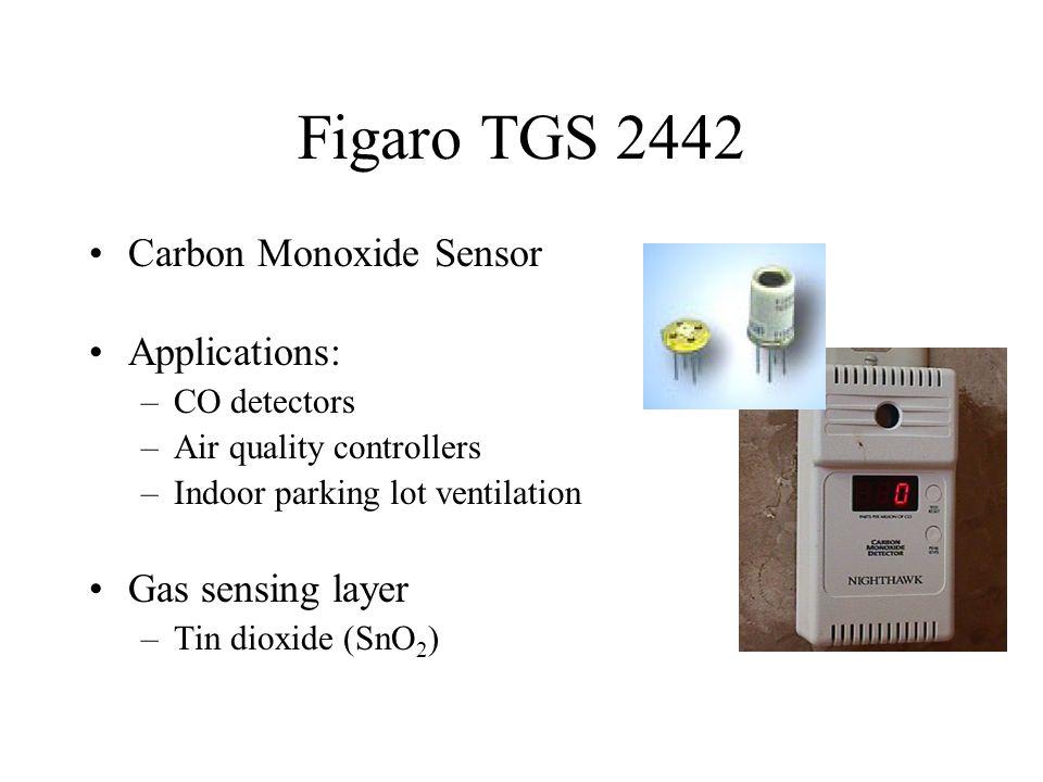 Figaro TGS 2442 Carbon Monoxide Sensor Applications: Gas sensing layer