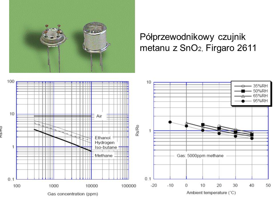 Półprzewodnikowy czujnik metanu z SnO2, Firgaro 2611