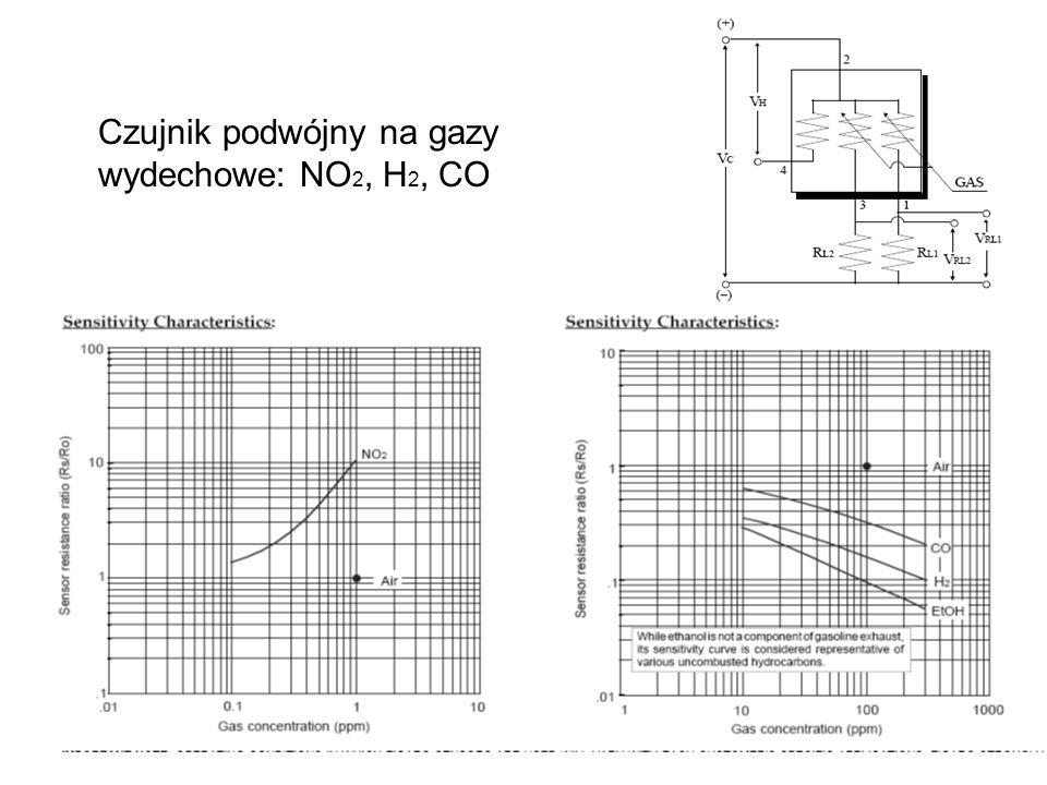 Czujnik podwójny na gazy wydechowe: NO2, H2, CO