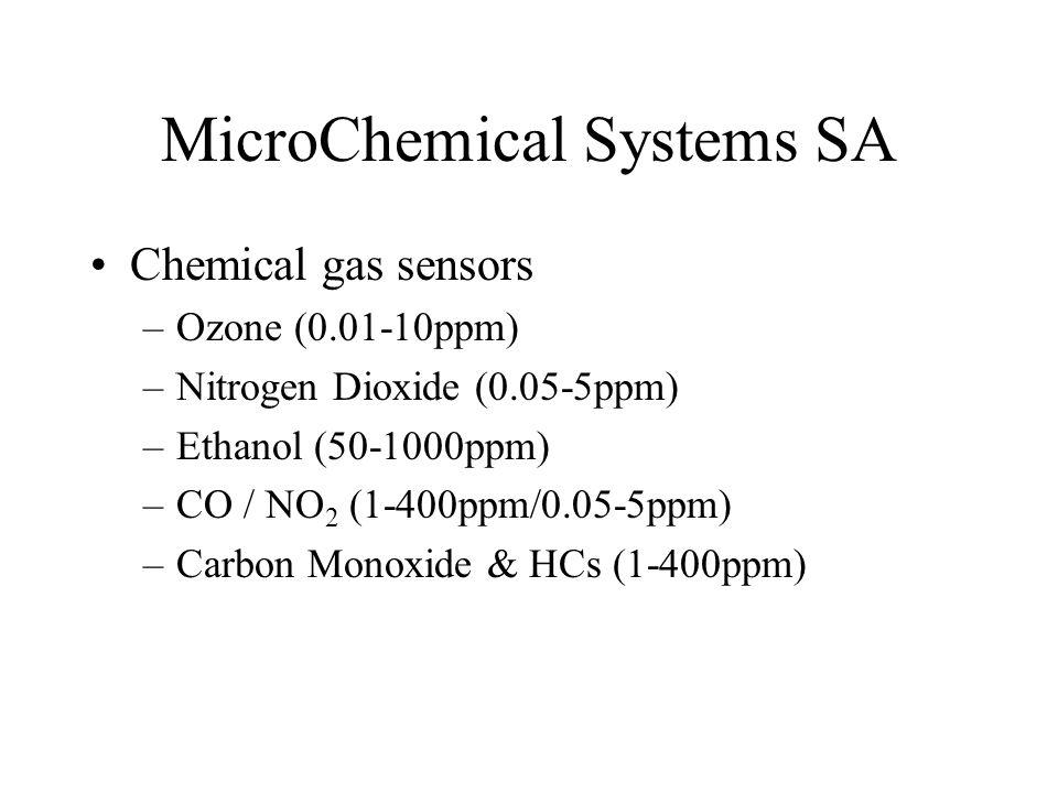 MicroChemical Systems SA