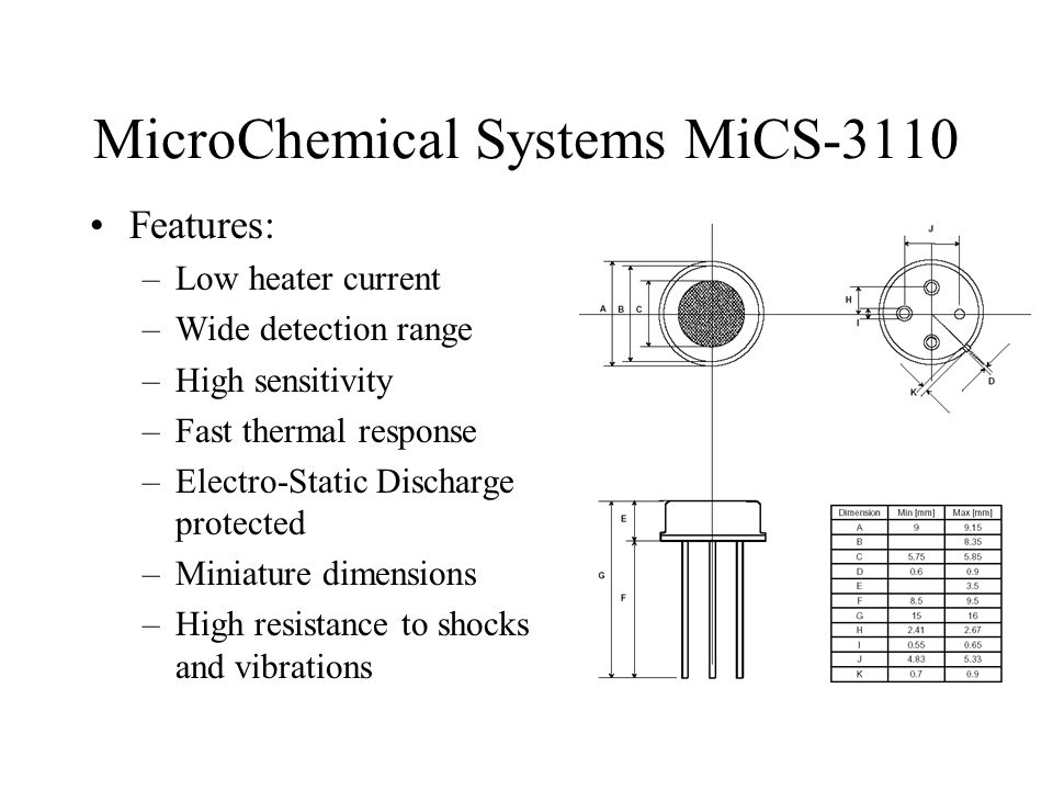 MicroChemical Systems MiCS-3110