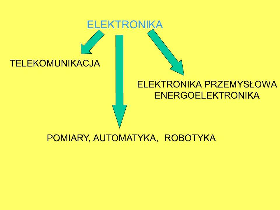 ELEKTRONIKA TELEKOMUNIKACJA ELEKTRONIKA PRZEMYSŁOWA ENERGOELEKTRONIKA