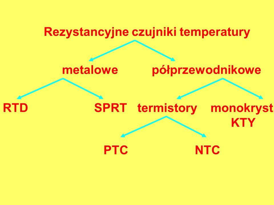 Rezystancyjne czujniki temperatury