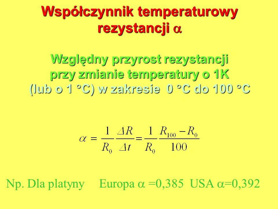 Współczynnik temperaturowy rezystancji 