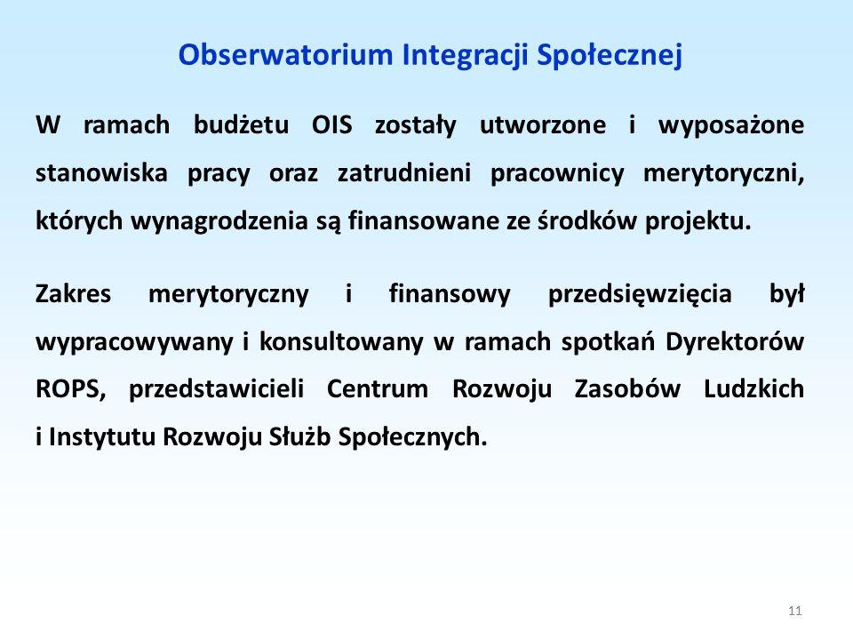 Obserwatorium Integracji Społecznej