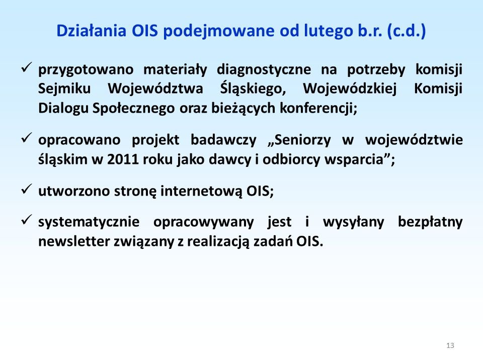 Działania OIS podejmowane od lutego b.r. (c.d.)