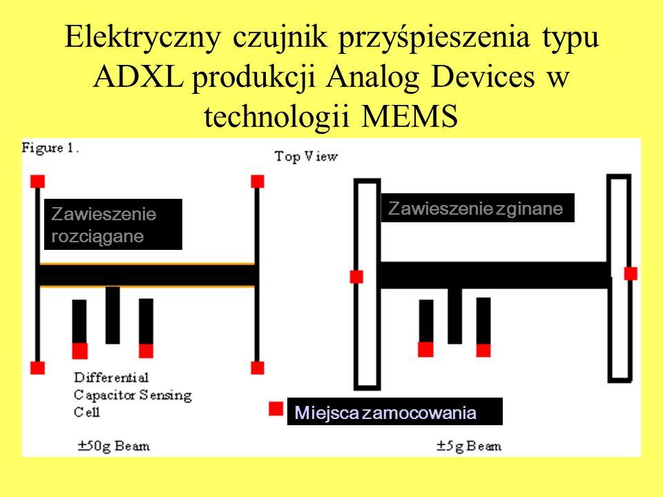 Elektryczny czujnik przyśpieszenia typu ADXL produkcji Analog Devices w technologii MEMS