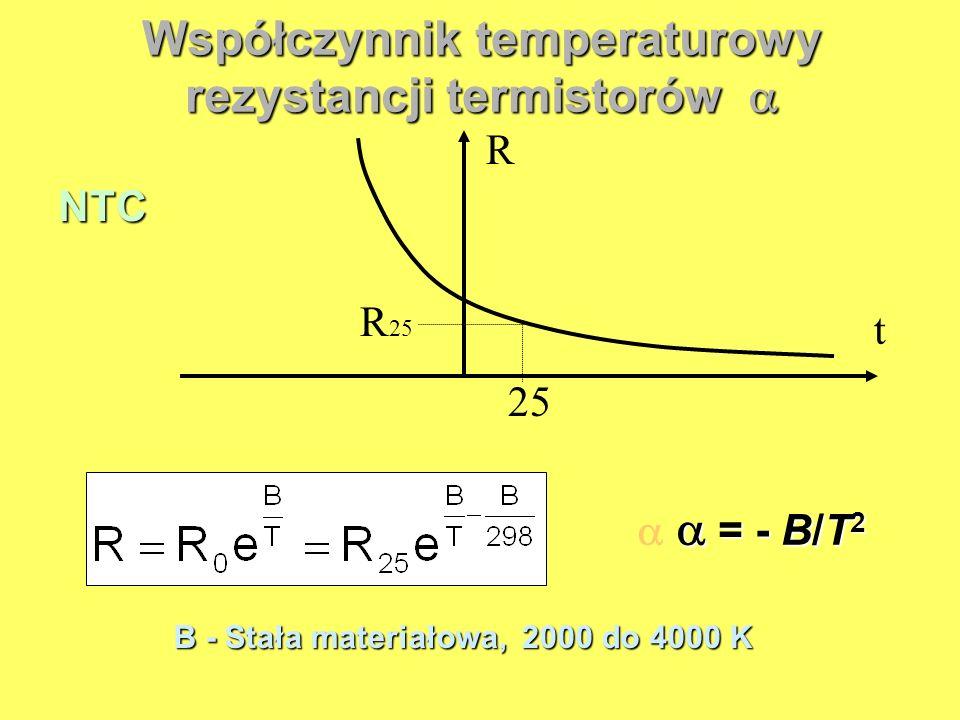 Współczynnik temperaturowy rezystancji termistorów 