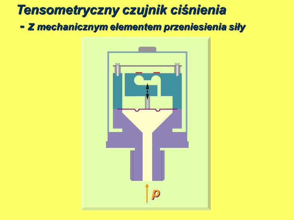 Tensometryczny czujnik ciśnienia - z mechanicznym elementem przeniesienia siły