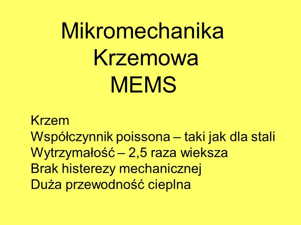 Mikromechanika Krzemowa MEMS Krzem