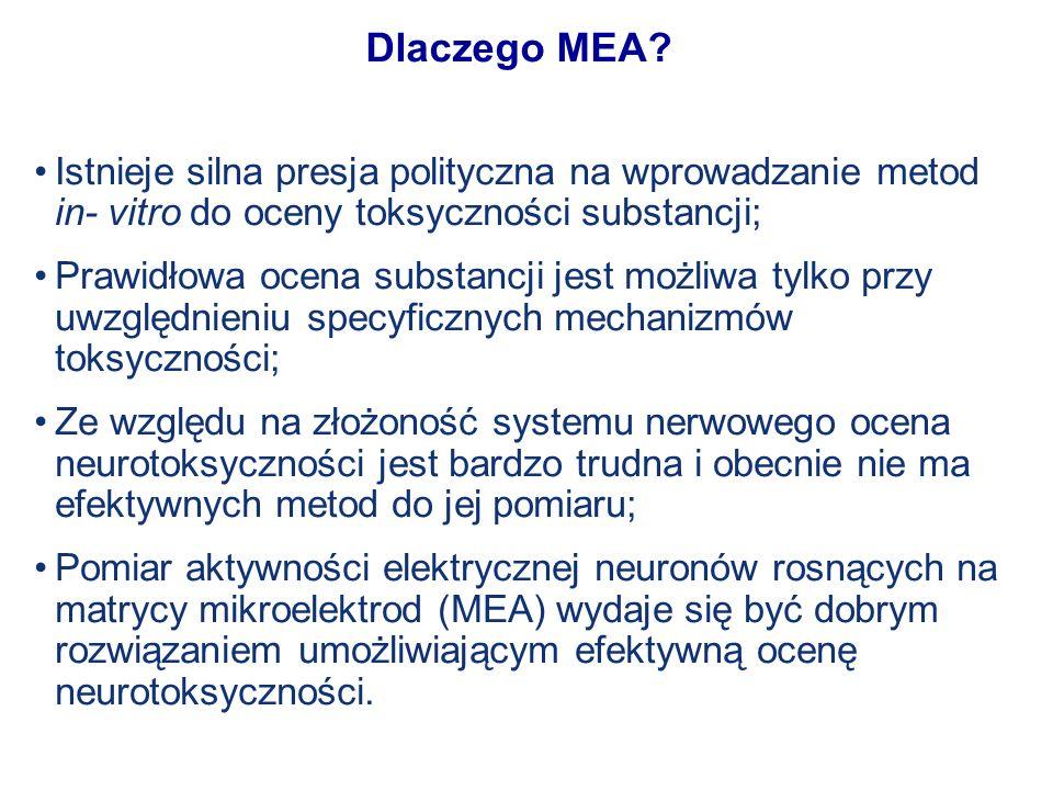 Dlaczego MEA Istnieje silna presja polityczna na wprowadzanie metod in- vitro do oceny toksyczności substancji;